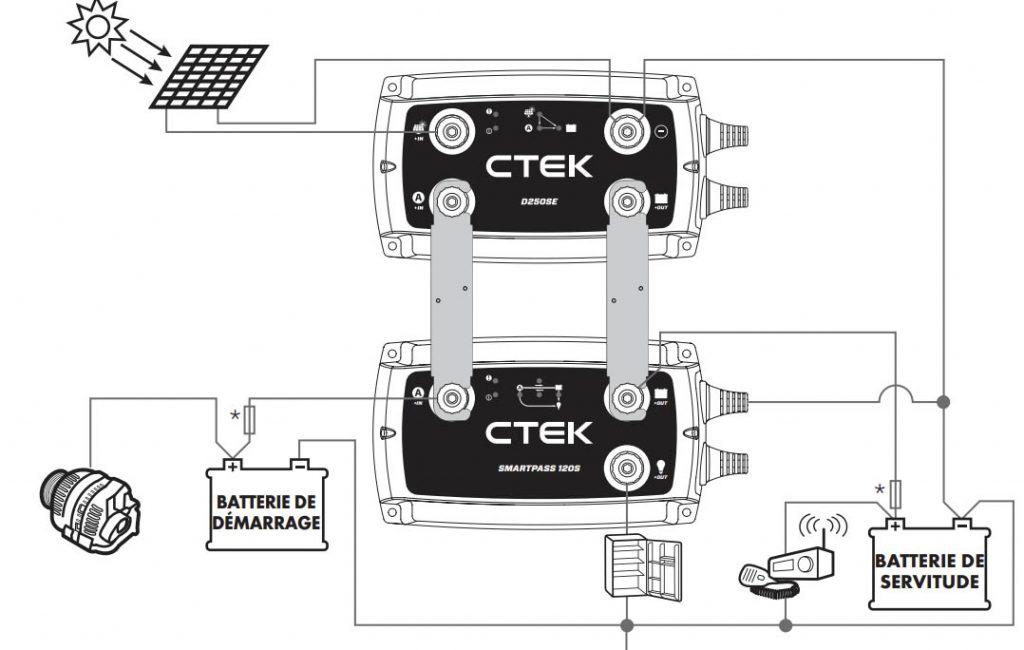 Montage CTEk avec un D250SE et un smartpass 120s, compatibl EUro6